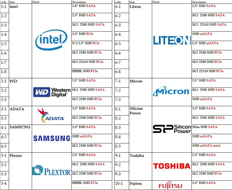 branded SSD for Intel Micron WD ADATA SAMSUNG Plextor Liteon